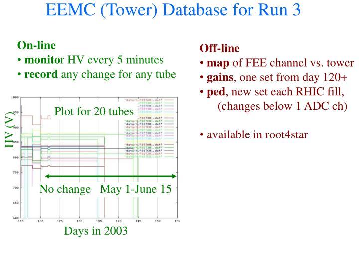 EEMC (Tower) Database for Run 3
