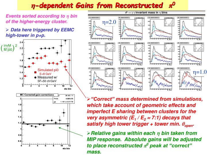 -dependent Gains from Reconstructed