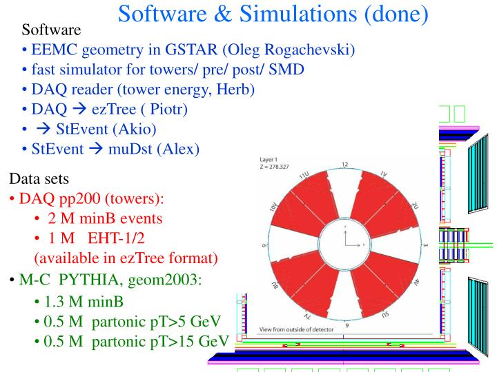 Software & Simulations (done)