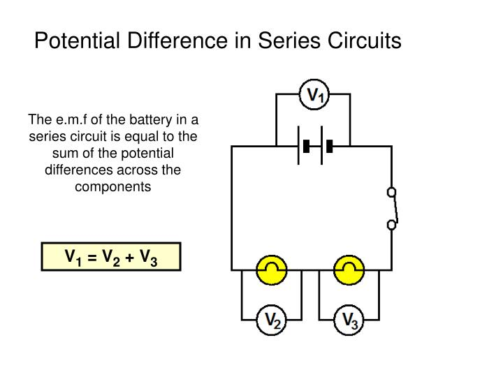 Potential Difference in Series Circuits
