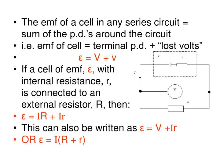 The emf of a cell in any series circuit = sum of the p.d.'s around the circuit