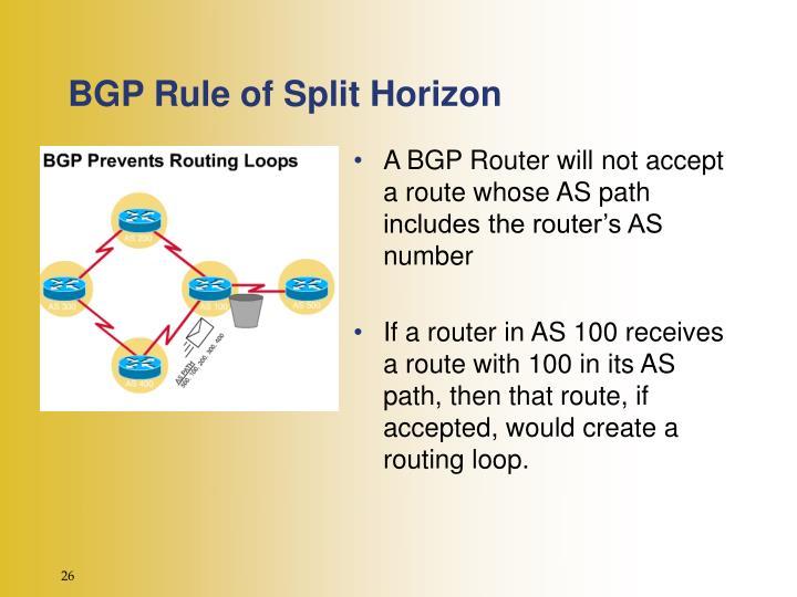 BGP Rule of Split Horizon