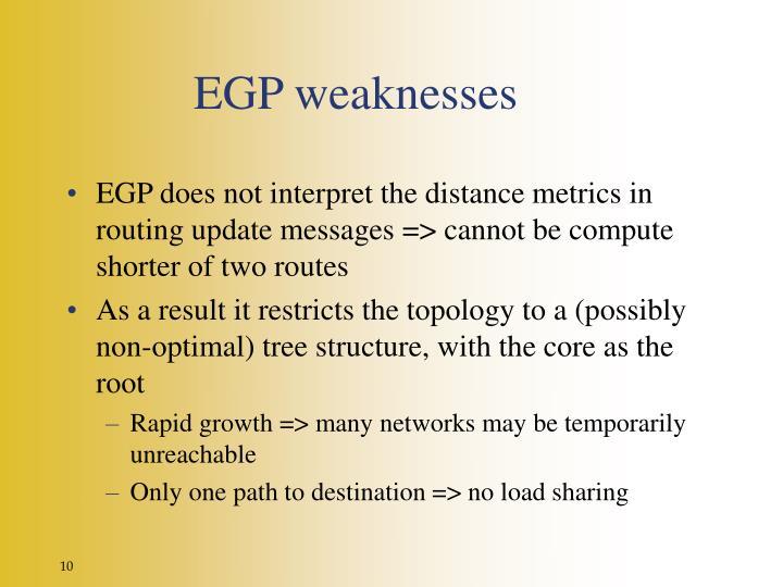 EGP weaknesses