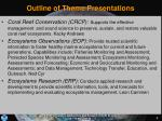 outline of theme presentations1