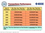 transactions performance1