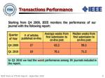 transactions performance2