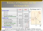 balance of payments and the exchange rate3