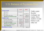 u s balance of payments data3