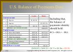 u s balance of payments data5