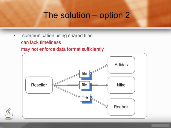 communication using shared files