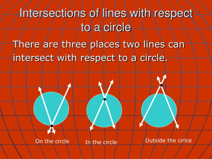 Intersections of lines with respect to a circle