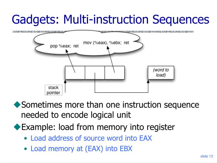 Gadgets: Multi-instruction Sequences