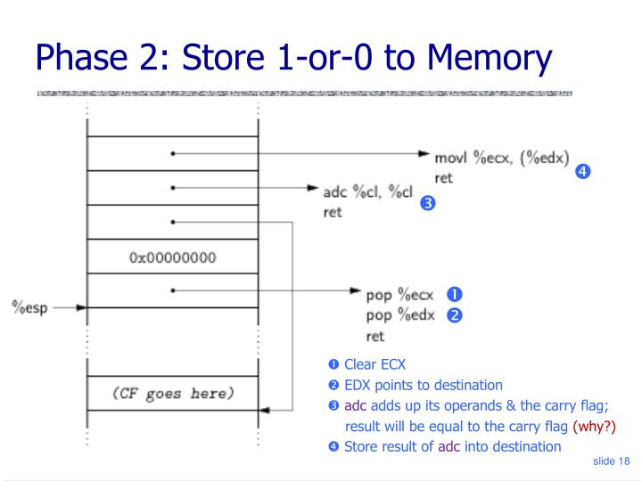 Phase 2: Store 1-or-0 to Memory