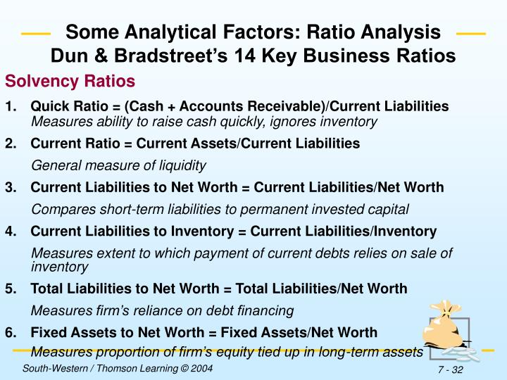Some Analytical Factors: Ratio Analysis