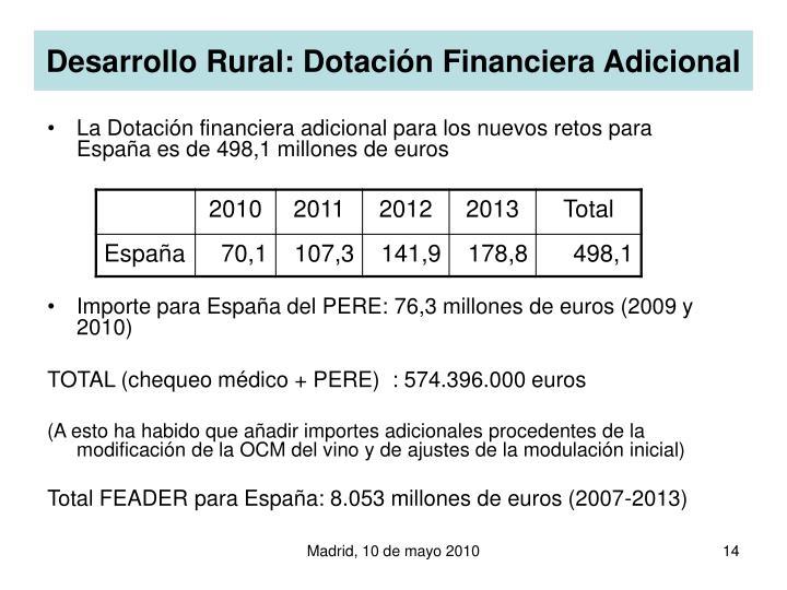 Desarrollo Rural: Dotación Financiera Adicional