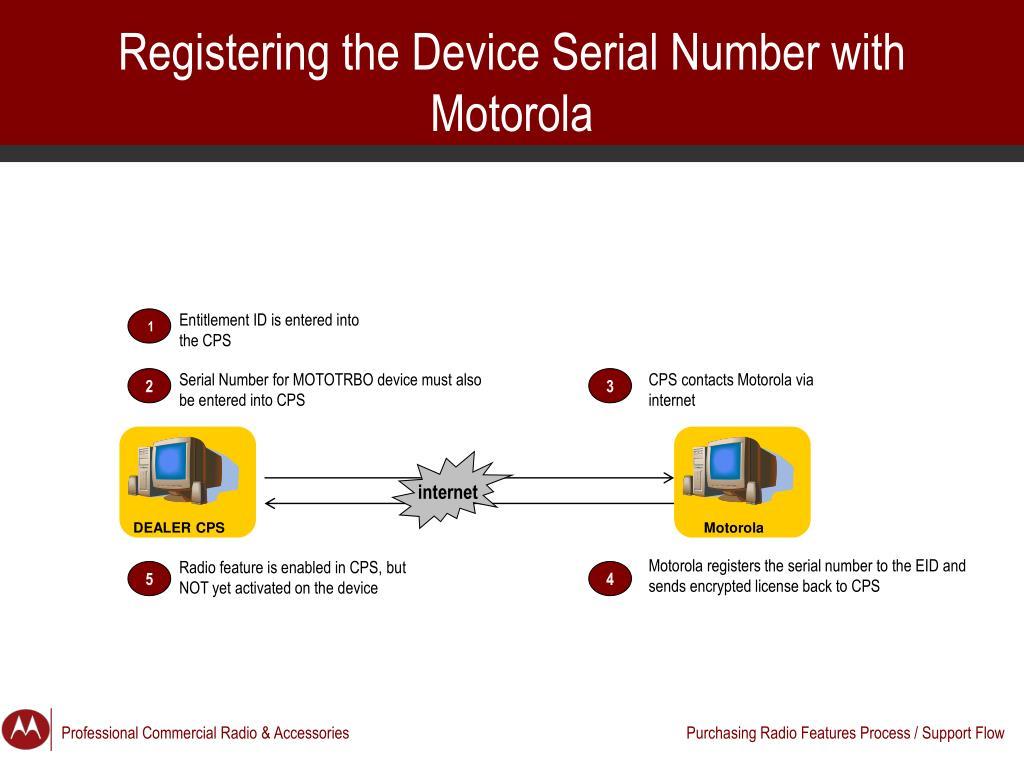 PPT - Dealer Training: Ordering MOTOTRBO Feature Keys