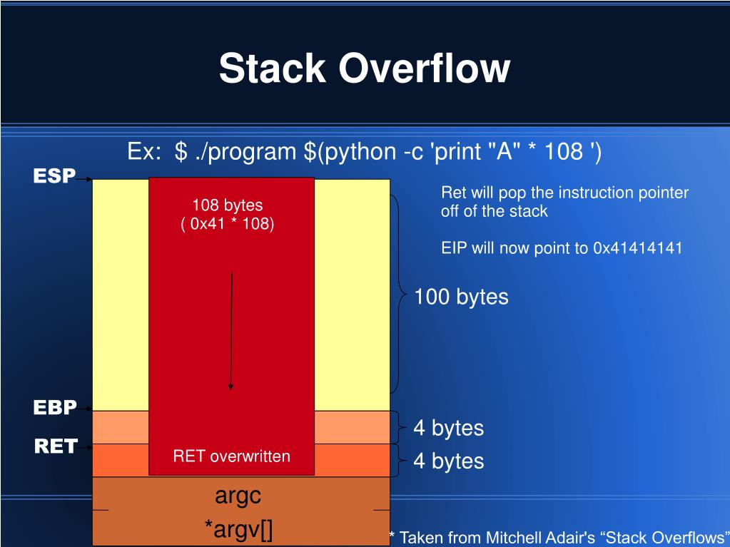 PPT - Intro to Exploitation Stack Overflows PowerPoint
