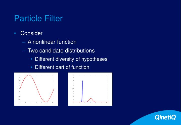 Particle Filter