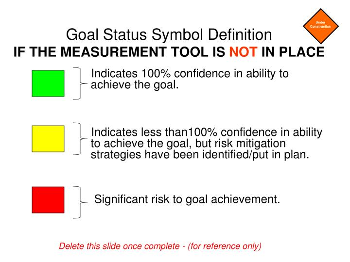 Ppt Currentgoal Status Powerpoint Presentation Id3293122