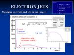 electron jets1