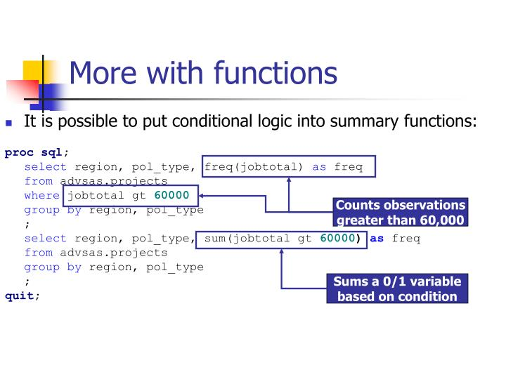 More with functions