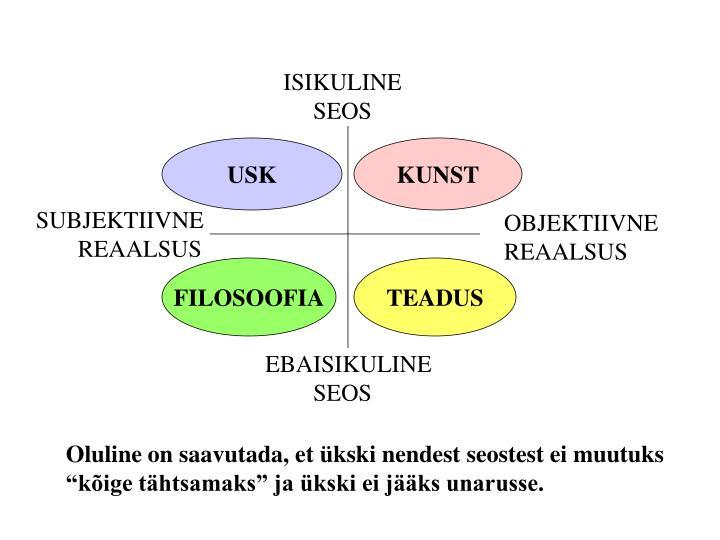 ISIKULINE