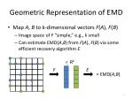 geometric representation of emd