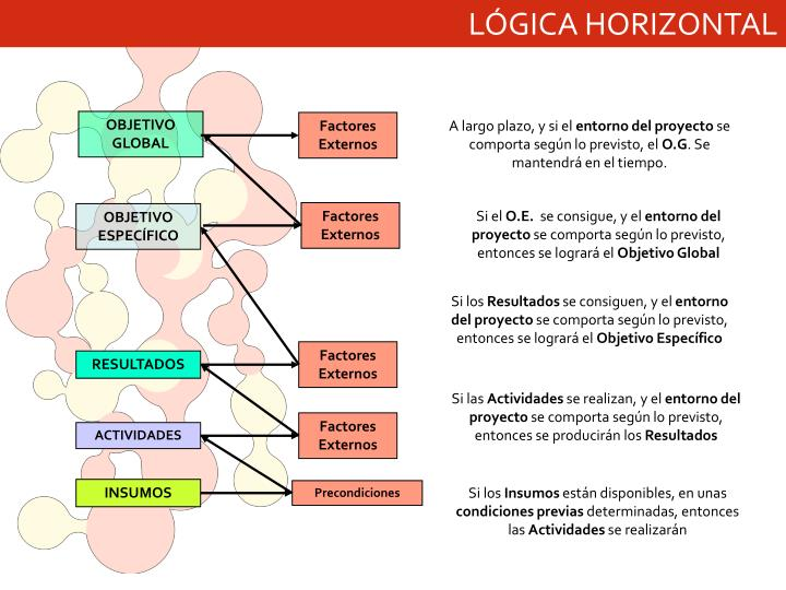 LÓGICA HORIZONTAL