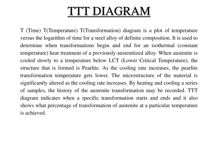 Ppt fe carbon diagram ttt diagram amp heat treatment processes ttt diagram ccuart Images