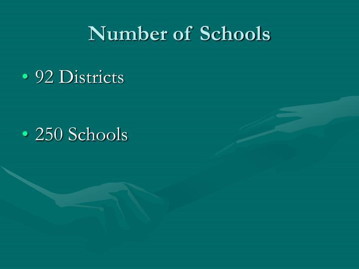 Number of Schools