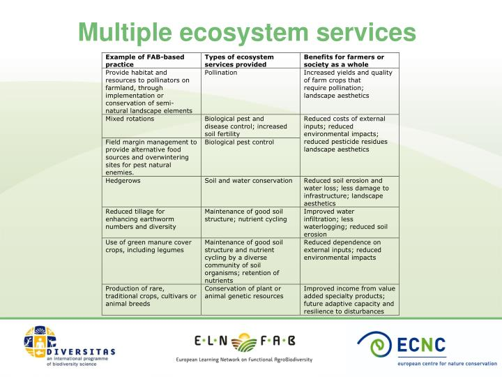 Multiple ecosystem services
