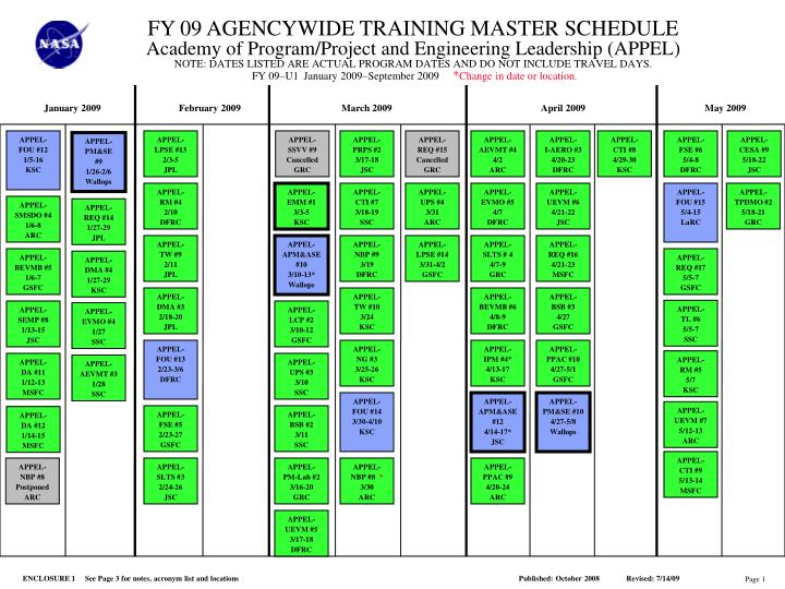 FY 09 AGENCYWIDE TRAINING MASTER SCHEDULE