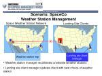 scenario spaceco weather station management