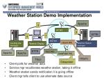 weather station demo implementation