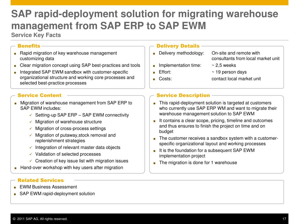PPT - SAP RDS for Migration ERP WM to EWM V1 702 PowerPoint