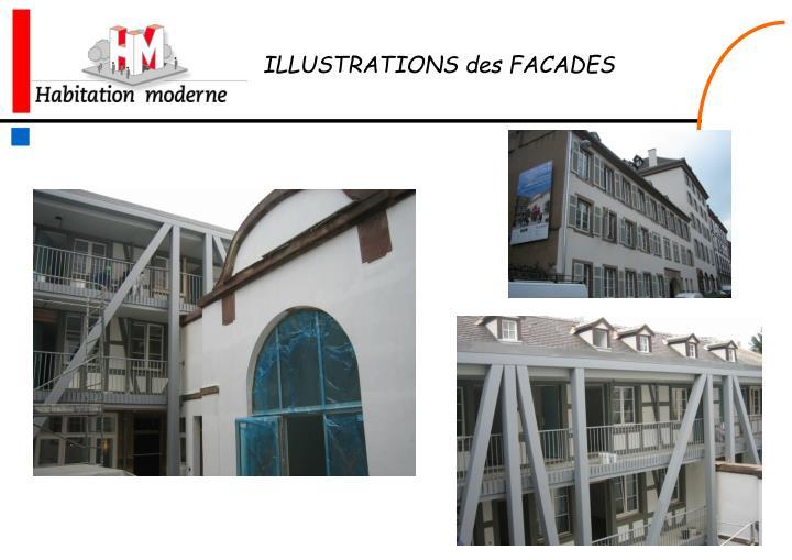 ILLUSTRATIONS des FACADES