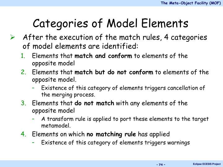 Categories of Model Elements