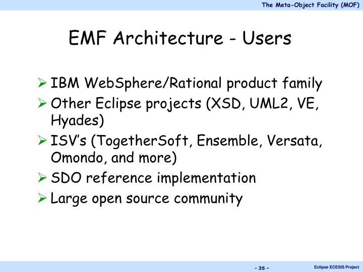 EMF Architecture - Users