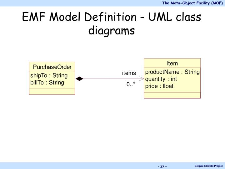 EMF Model Definition - UML class diagrams