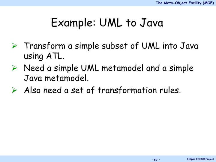 Example: UML to Java