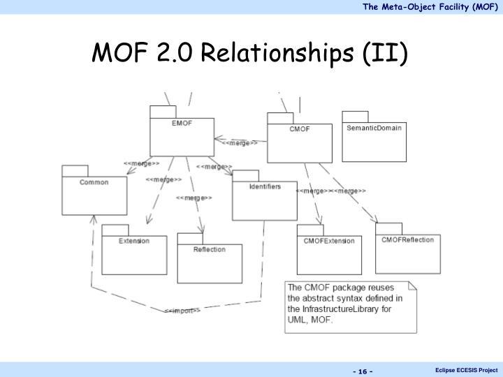 MOF 2.0 Relationships (II)