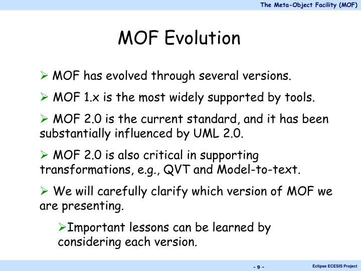 MOF Evolution