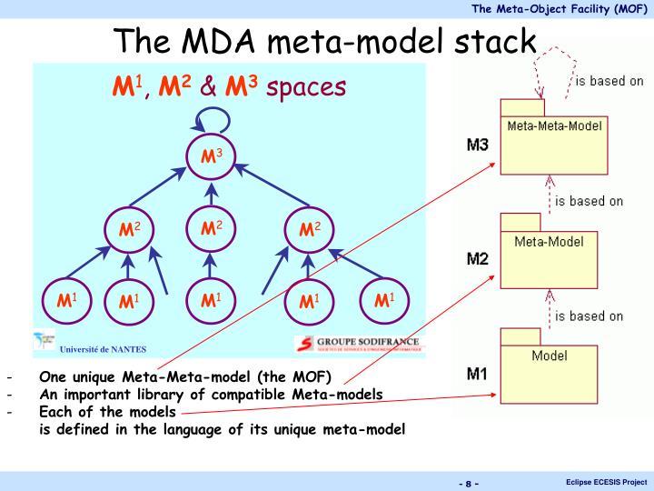 The MDA meta-model stack