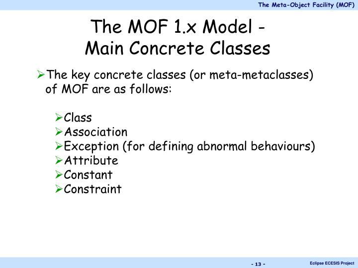 The MOF 1.x Model -