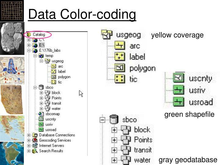 Data Color-coding