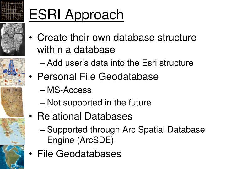 ESRI Approach