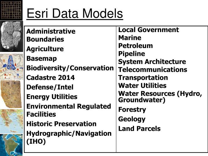 Esri Data Models