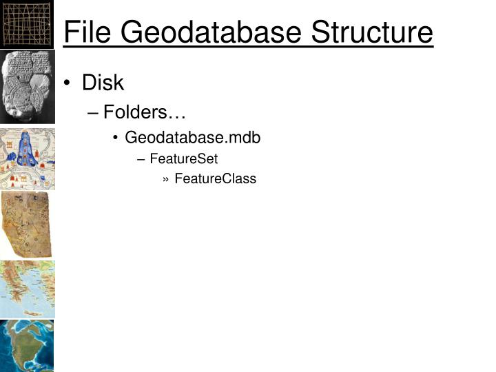 File Geodatabase Structure