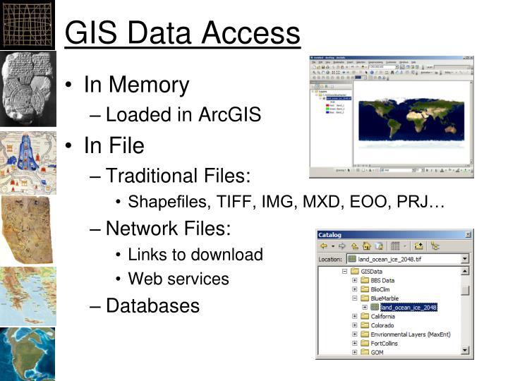 GIS Data Access