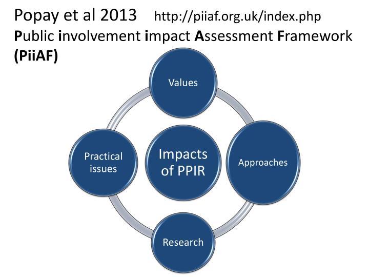 Popay et al 2013